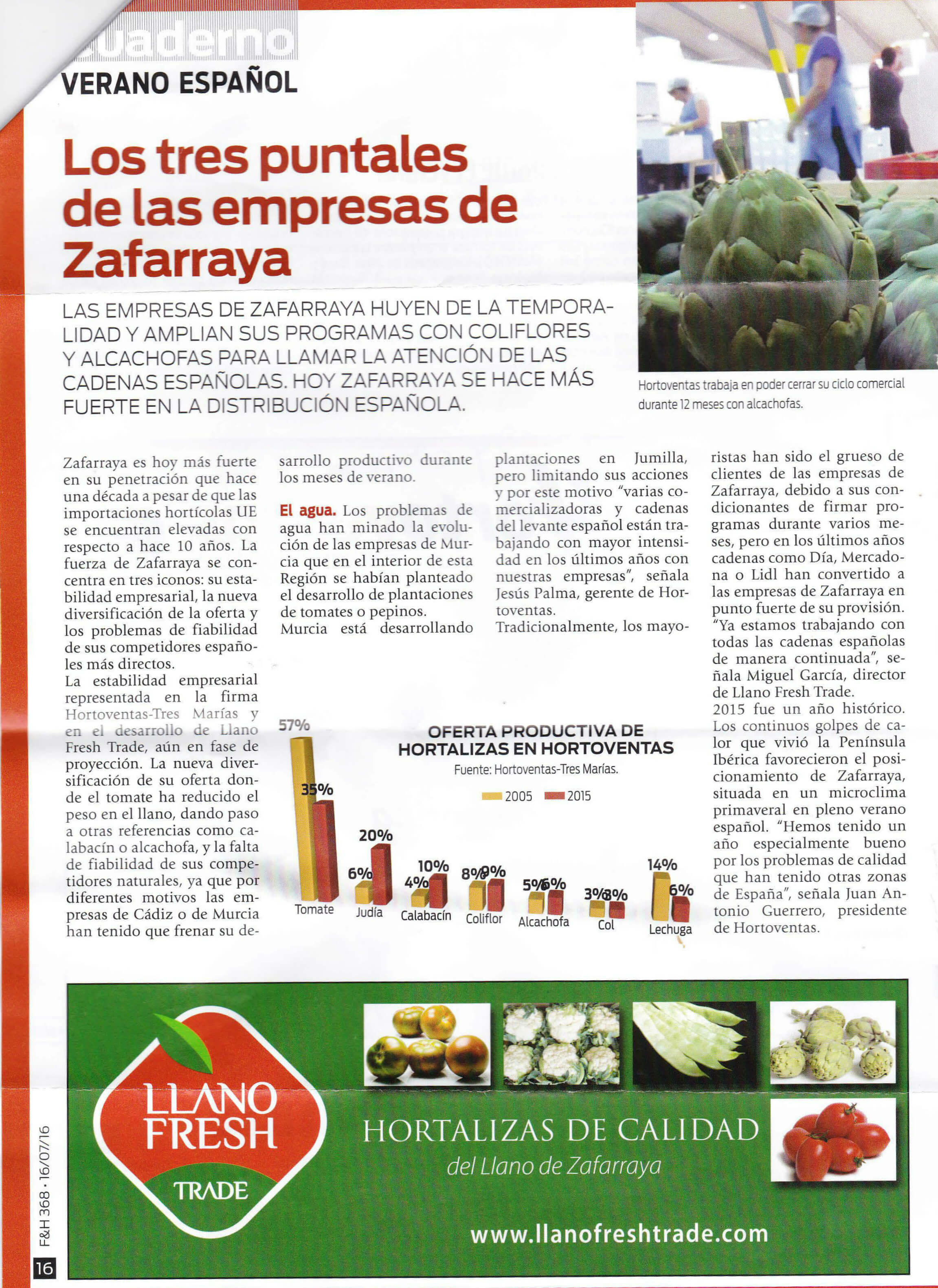 LLano Fresh en la revista F&H
